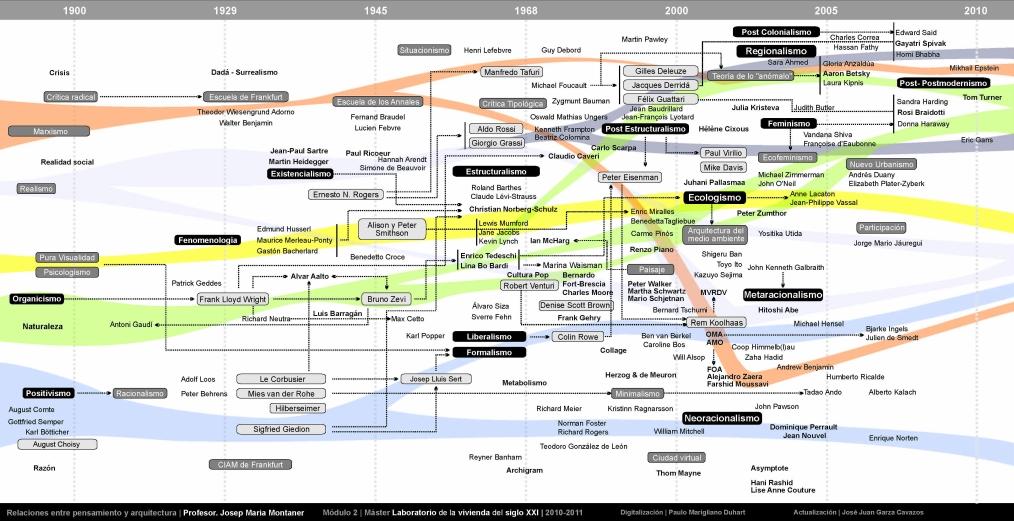 Diagrama Corrientes Filo